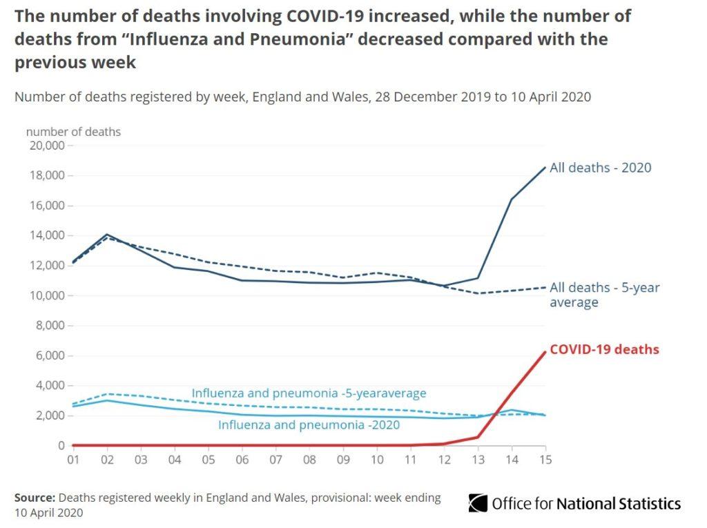 Coronavirus übersterblichkeit