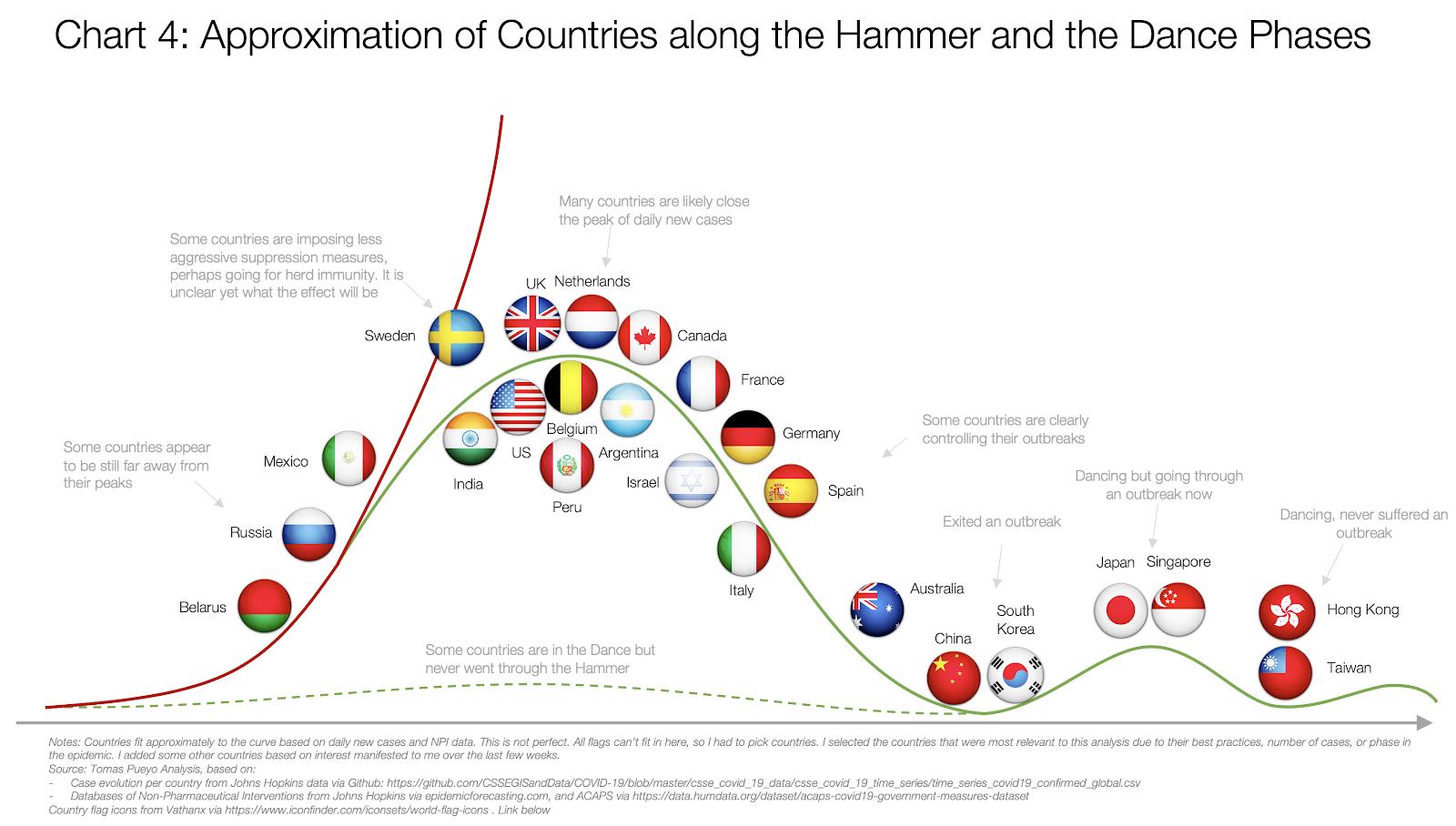 Hammer Und Tanz