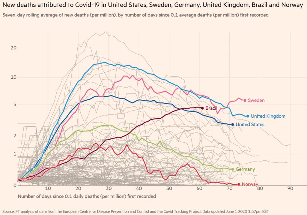 Corona Maßnahmen In Schweden
